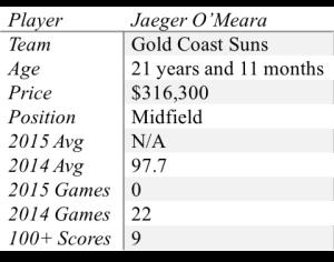 jaeger o'meara supercoach 2016